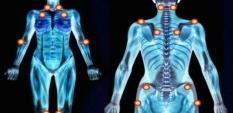 Фибромиалгия - хронични болки в тялото